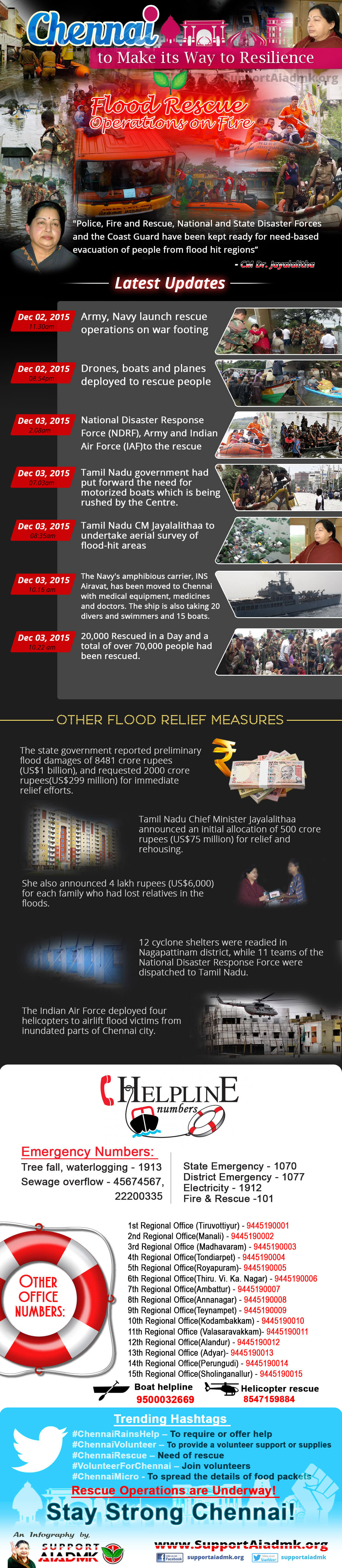 Chennai Flood Recuse Operations