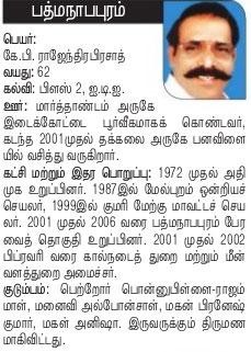 Padmanabhapuram AIADMK Candidate Mr.Rajendra Prasad