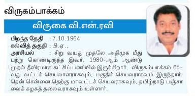 AIADMK Candidate for Virugambakkam Assembly Election 2016 - Mr.V.N. Ravi