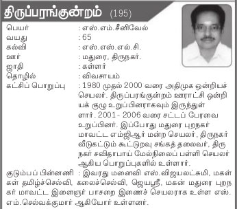 AIADMK Candidate for Thiruparankundram Assembly Election 2016 - Mr. SM Seenivel