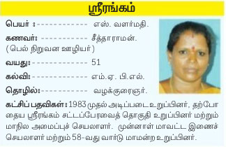 AIADMK Candidate for Srirangam Assembly Election 2016 - Mrs. S. Valarmathi