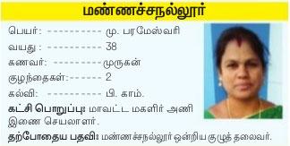 AIADMK Candidate for Manachanallur (East) Assembly Election 2016 - Mrs. Parameshwari Murugan