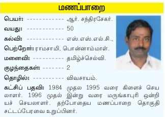 AIADMK Candidate for Manapparai Assembly Election 2016 - Mr. R. Chandrasekar