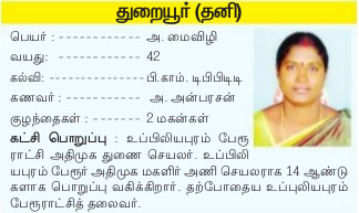 AIADMK Candidate for Thuraiyur Assembly Election 2016 - Mrs. A Maivizhi