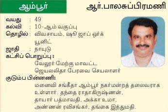 Ambur AIADMK Candidate Mr. Balasubramani