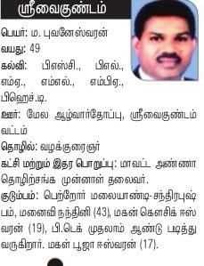 Srivaikuntam AIADMK Candidate Mr.Bhuvaneswaran