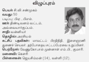 Villupuram AIADMK Candidate - Vee Shanmugam