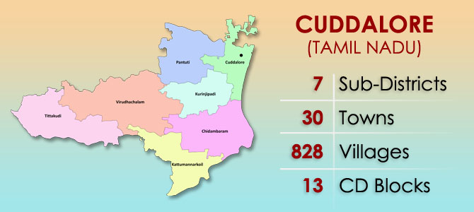 Cuddalore District Map