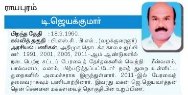 Royapuram AIADMK Candidate Mr.Jayakumar