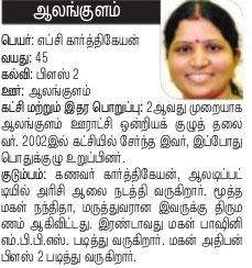 AIADMK Candidate for Alangulam - Karthikeyan