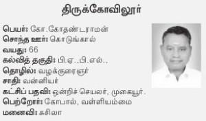 Tirukoilur AIADMK Candidate - Kothandaraman
