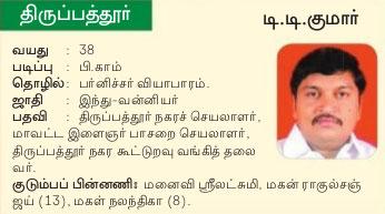 Tirupattur AIADMK Candidate Mr. Kumar