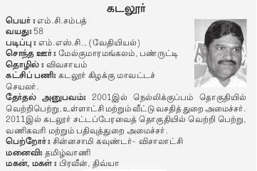 AIADMK Candidate for Cuddalore Nagar Assembly Election 2016 - Mr. M.C. Sampath