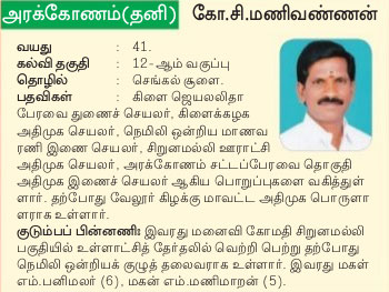 Arakkonam AIADMK Candidate Mr.Manivannan