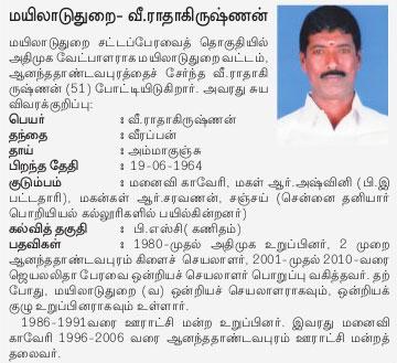 Mayiladuthurai AIADMK Candidate Radha Krishnan