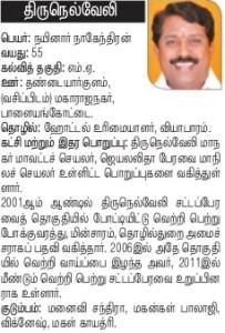 AIADMK Candidate for Tirunelveli - Nayinar Nagendran