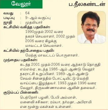 Vellore AIADMK Candidate Mr.Neelakantan