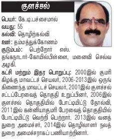 Colachel AIADMK Candidate Mr.Patchaimal
