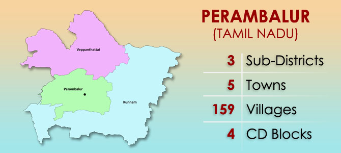 Perambalur District Map