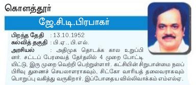 Kolathur AIADMK Candidate Mr.Prabhakar