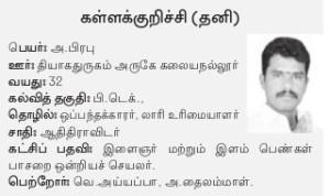 Kallakurichi AIADMK Candidate - Prabhu