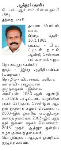 AIADMK Candidate for Attur Assembly Election 2016 - Mr. RM Chinnathambi