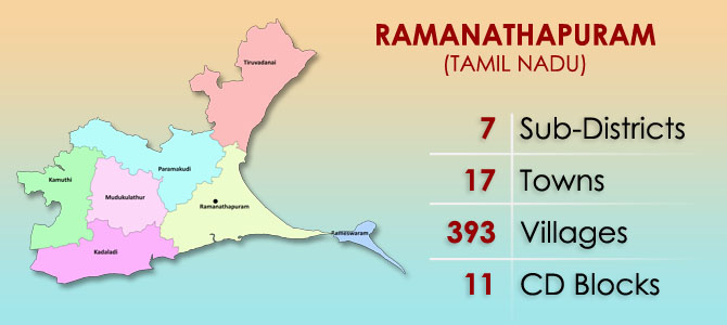 Ramanathapuram District Map