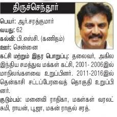 Tiruchendur AIADMK Candidate Mr.Sarathkumar