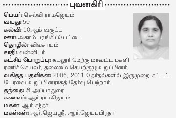AIADMK Candidate for Bhuvanagiri Assembly Election 2016 - Mrs. Selvi Ramajayam