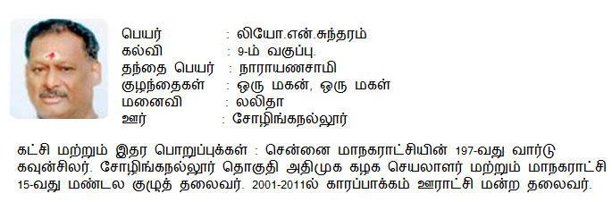 AIADMK Candidate for Shozhinganallur Assembly Election 2016 - Mr. Leo N Sundaram
