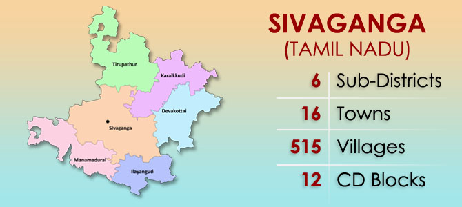 Sivaganga District Map