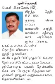 AIADMK Candidate for Thalli Assembly Election 2016 - Mr. C Nagesh