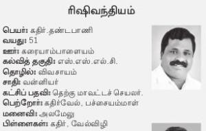 Rishivanthiyam AIADMK Candidate - Thandapani