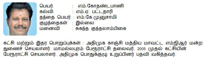 AIADMK Candidate for Thiruporur Assembly Election 2016 - Mr. M Kothandapani