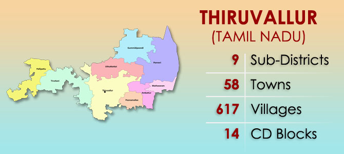 Tiruvallur District Map