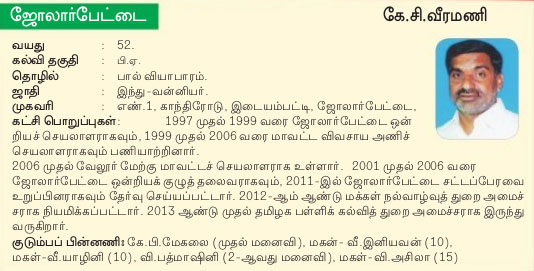 Jolarpet AIADMK Candidate Mr.Veeramani