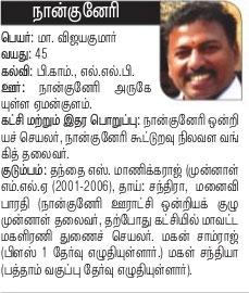 AIADMK Candidate for Nanguneri - Vijayakumar