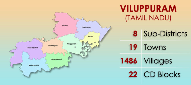 Villupuram District Map