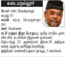 AIADMK Candidate for Kadayanallur - Sek thavithu