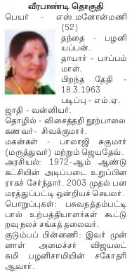 AIADMK Candidate for Veerapandi Assembly Election 2016 - Mrs. S Manonmani