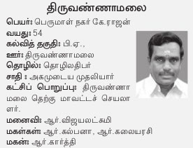 AIADMK Candidate for Thiruvannamalai Assembly Election 2016 - Mr. Perumal K Rajan