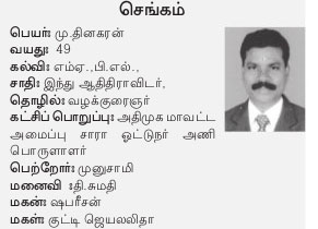 AIADMK Candidate for Chengam Assembly Election 2016 - Mr. M Dinakaran