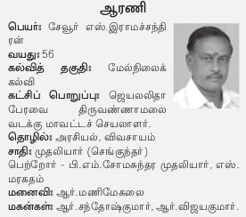 AIADMK Candidate for Arani Assembly Election 2016 - Mr. Sevur S Ramachandran