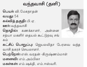 AIADMK Candidate for Vandavasi Assembly Election 2016 - Mr. V Meganathan